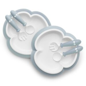 Baby Bjorn Plate, Spoon & Fork (2 Sets)